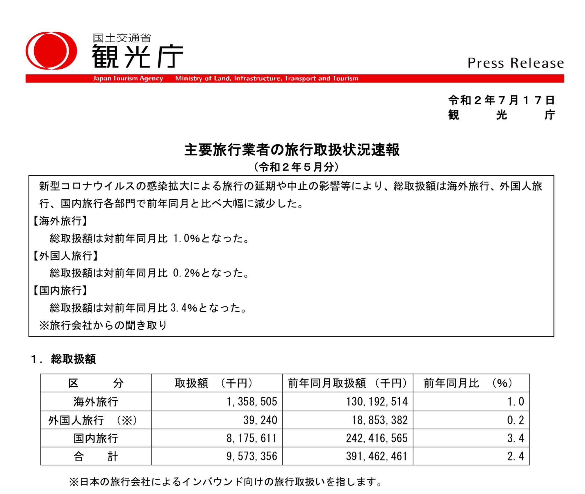 借金大好きhamasakiさんの太陽光・融資・会計研究ブログ 前年同月比2 ...
