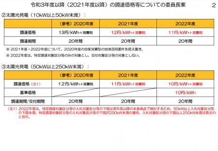 スクリーンショット 2021-01-22 18.01.59
