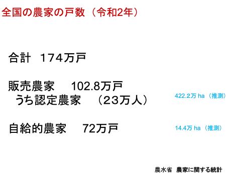 スクリーンショット 2021-04-07 18.57.41