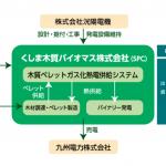 sc-bio-miyazaki2