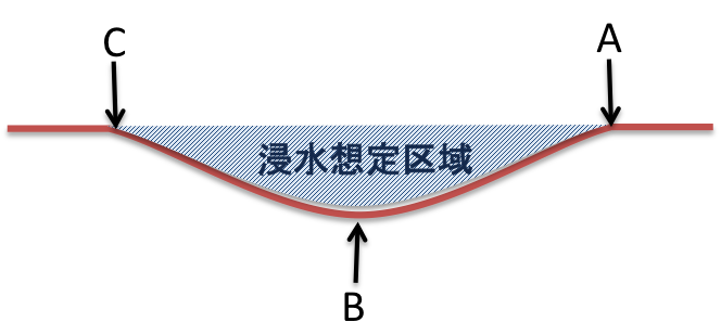 sinsui