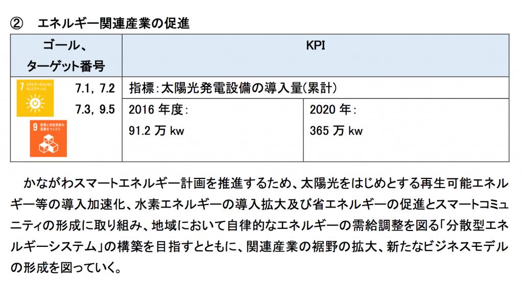 sc-kanagawa-mirai1
