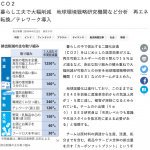 sc-CO2sakugen