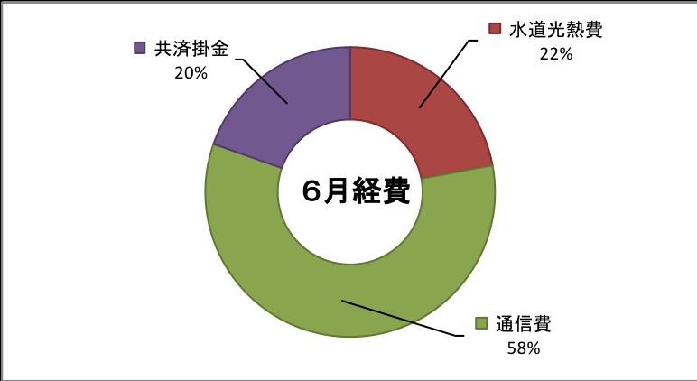 2019-6keihi
