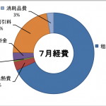 keihi-2019-07
