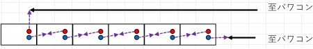パネル横置き時のパネル配線例