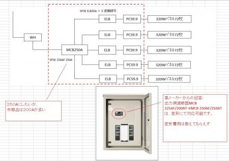 市販交流集電箱の主幹容量アップ