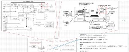 オムロンKPT-A99の上部の遮断器