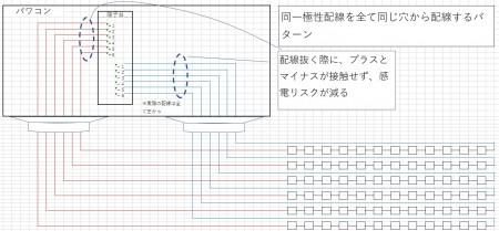 パワコンと直流配線_同一極性配線は全て同じ穴から配線するパターン