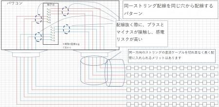 パワコンと直流配線_同一ストリング配線を同じ穴から配線するパターン
